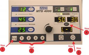 MTD4000 with enhanced overlay